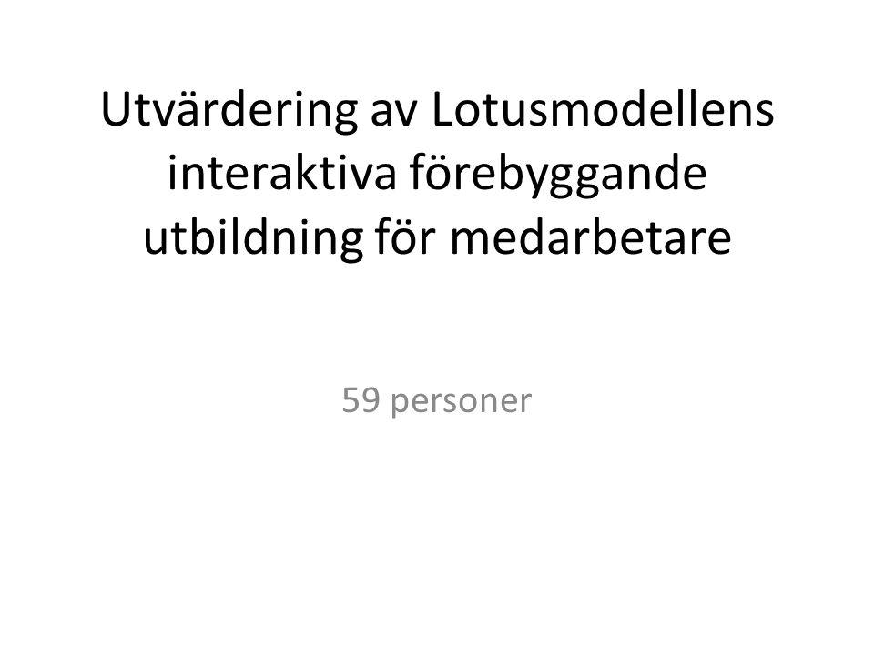 Utvärdering av Lotusmodellens interaktiva förebyggande utbildning för medarbetare 59 personer