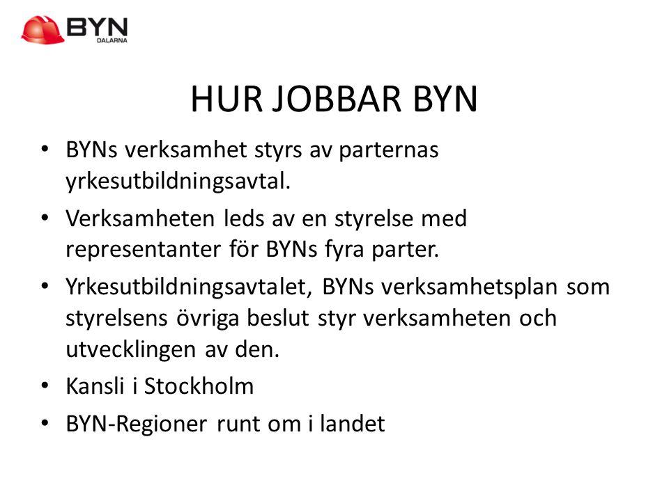 HUR JOBBAR BYN • BYNs verksamhet styrs av parternas yrkesutbildningsavtal. • Verksamheten leds av en styrelse med representanter för BYNs fyra parter.