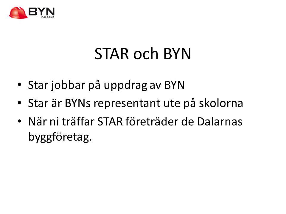 STAR och BYN • Star jobbar på uppdrag av BYN • Star är BYNs representant ute på skolorna • När ni träffar STAR företräder de Dalarnas byggföretag.