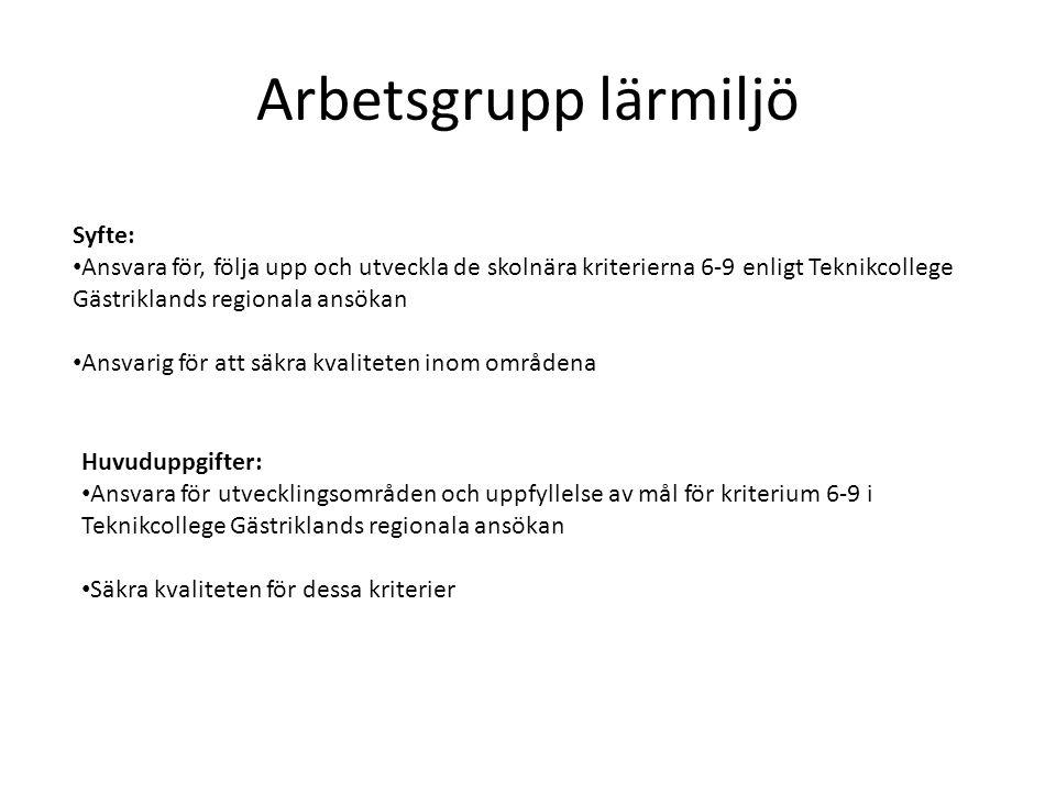 Arbetsgrupp lärmiljö Syfte: • Ansvara för, följa upp och utveckla de skolnära kriterierna 6-9 enligt Teknikcollege Gästriklands regionala ansökan • An