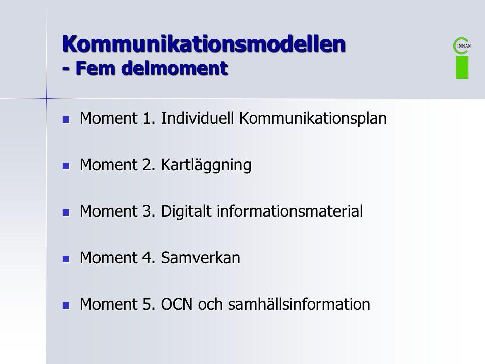 Kommunikationsmodellen - Fem delmoment  Moment 1. Individuell Kommunikationsplan  Moment 2. Kartläggning  Moment 3. Digitalt informationsmaterial 
