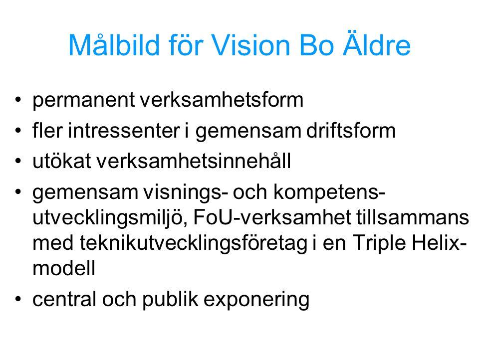 Målbild för Vision Bo Äldre •permanent verksamhetsform •fler intressenter i gemensam driftsform •utökat verksamhetsinnehåll •gemensam visnings- och kompetens- utvecklingsmiljö, FoU-verksamhet tillsammans med teknikutvecklingsföretag i en Triple Helix- modell •central och publik exponering