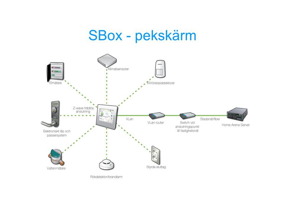 SBox - pekskärm