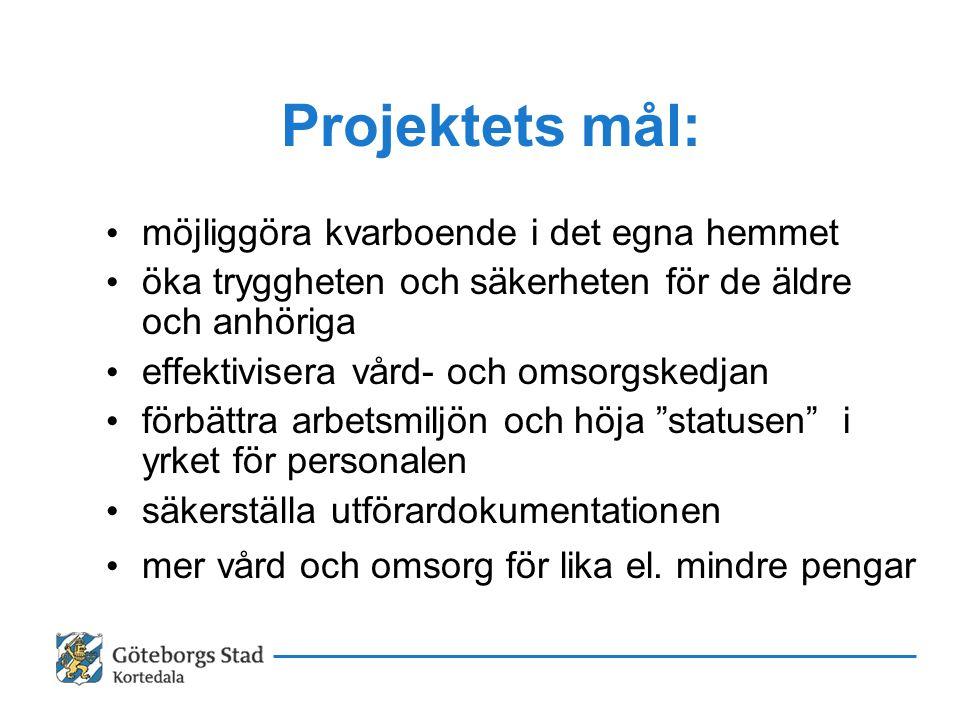 Resultat: Samlad hemvård Hemtjänst + Hemsjukvård = Hemvård Hemvård