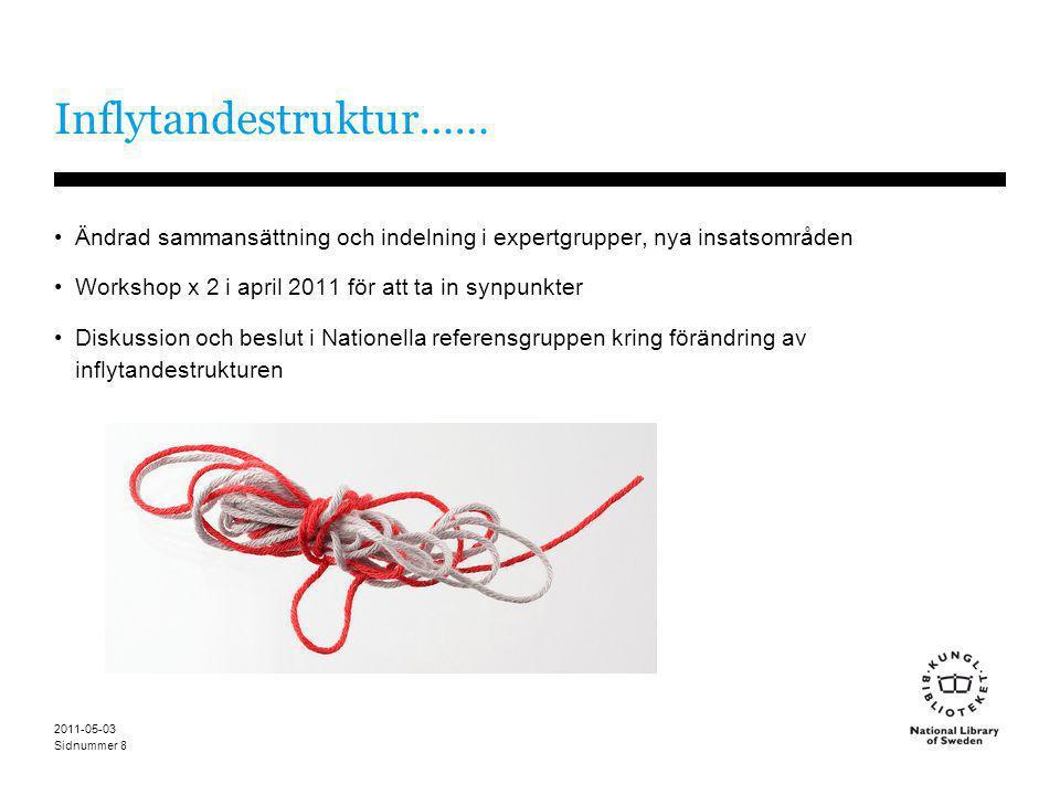 Sidnummer 2011-05-03 8 Inflytandestruktur…… •Ändrad sammansättning och indelning i expertgrupper, nya insatsområden •Workshop x 2 i april 2011 för att