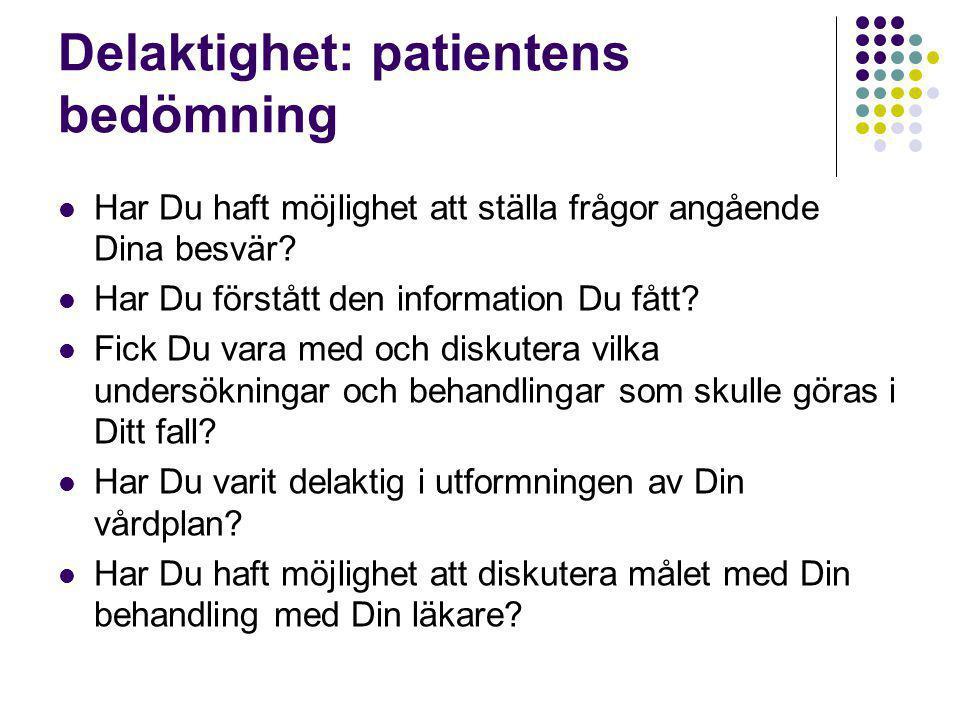 Delaktighet: patientens bedömning  Har Du haft möjlighet att ställa frågor angående Dina besvär.