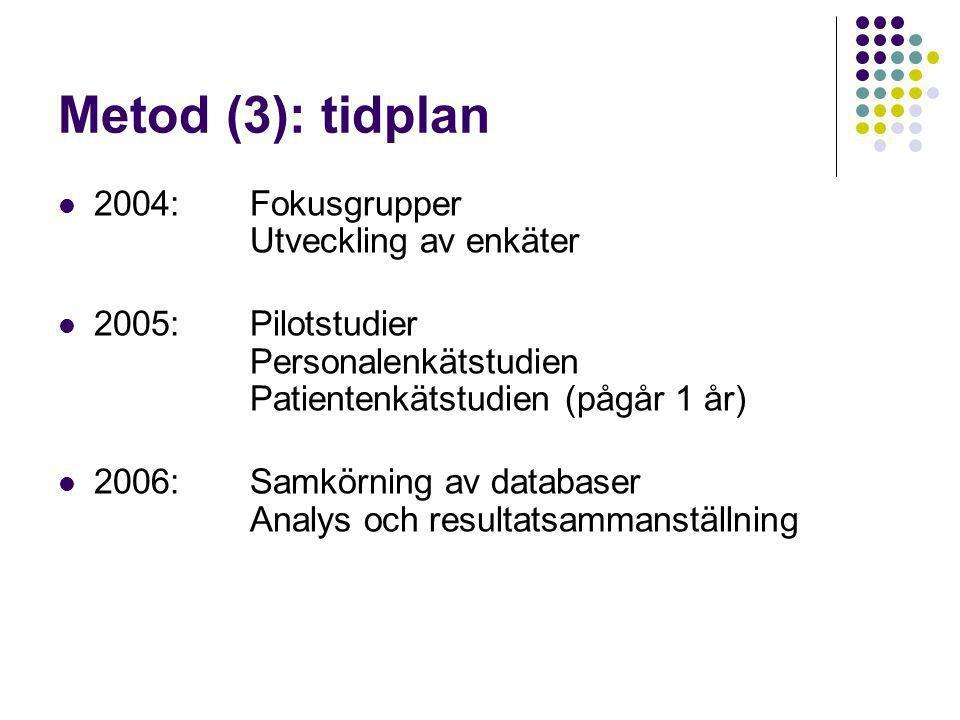 Metod (3): tidplan  2004: Fokusgrupper Utveckling av enkäter  2005:Pilotstudier Personalenkätstudien Patientenkätstudien (pågår 1 år)  2006:Samkörning av databaser Analys och resultatsammanställning