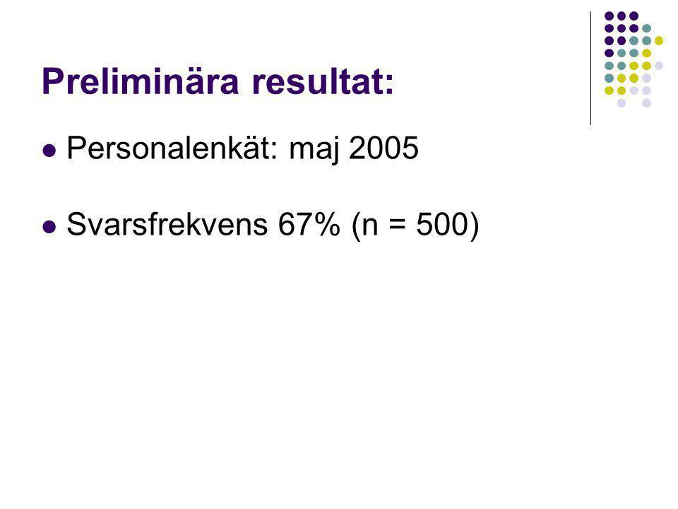 Preliminära resultat:  Personalenkät: maj 2005  Svarsfrekvens 67% (n = 500)