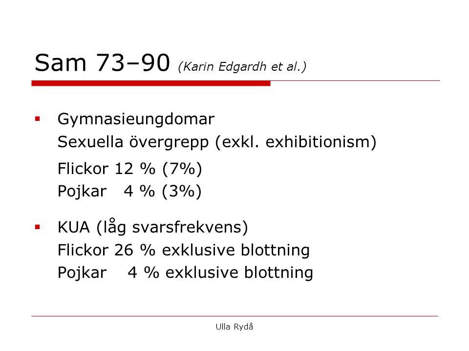 Sam 73–90 (Karin Edgardh et al.)  Gymnasieungdomar Sexuella övergrepp (exkl. exhibitionism) Flickor 12 % (7%) Pojkar 4 % (3%)  KUA (låg svarsfrekven