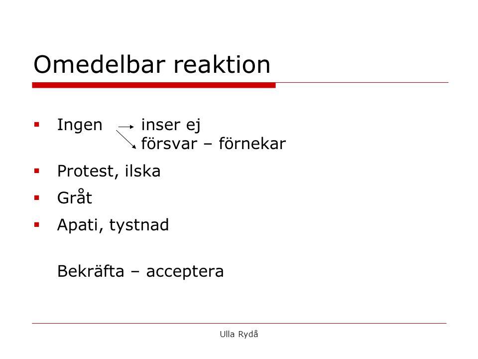  Ingeninser ej försvar – förnekar  Protest, ilska  Gråt  Apati, tystnad Bekräfta – acceptera Omedelbar reaktion Ulla Rydå