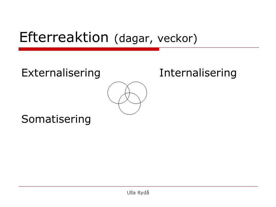 Efterreaktion (dagar, veckor) Ulla Rydå ExternaliseringInternalisering Somatisering