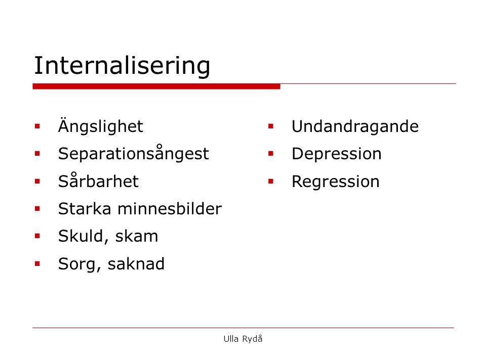  Ängslighet  Separationsångest  Sårbarhet  Starka minnesbilder  Skuld, skam  Sorg, saknad Internalisering Ulla Rydå  Undandragande  Depression