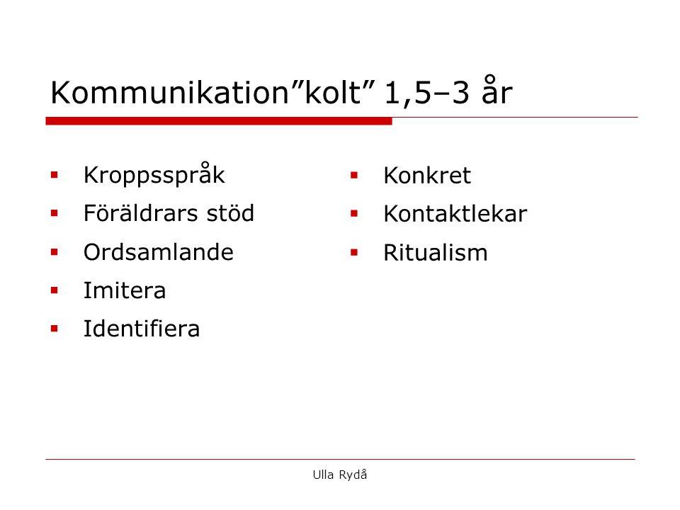 """Kommunikation""""kolt"""" 1,5–3 år  Kroppsspråk  Föräldrars stöd  Ordsamlande  Imitera  Identifiera Ulla Rydå  Konkret  Kontaktlekar  Ritualism"""