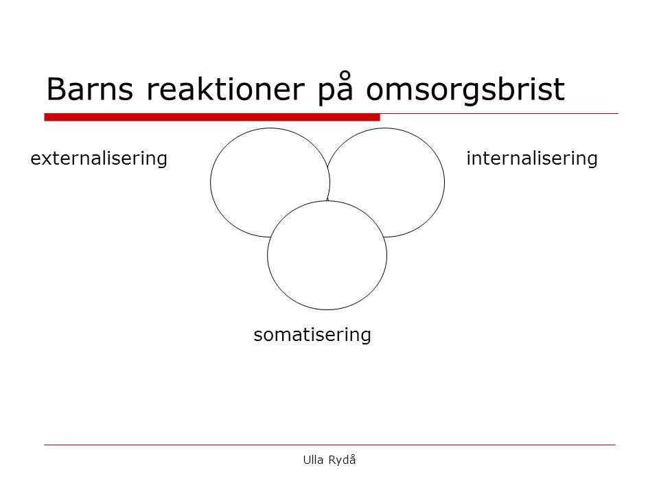 Barns reaktioner på omsorgsbrist externaliseringinternalisering somatisering Ulla Rydå