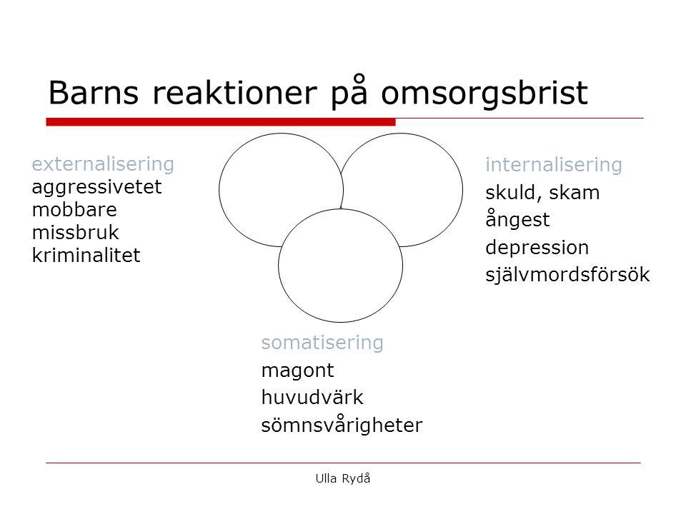 externalisering aggressivetet mobbare missbruk kriminalitet internalisering skuld, skam ångest depression självmordsförsök somatisering magont huvudvä
