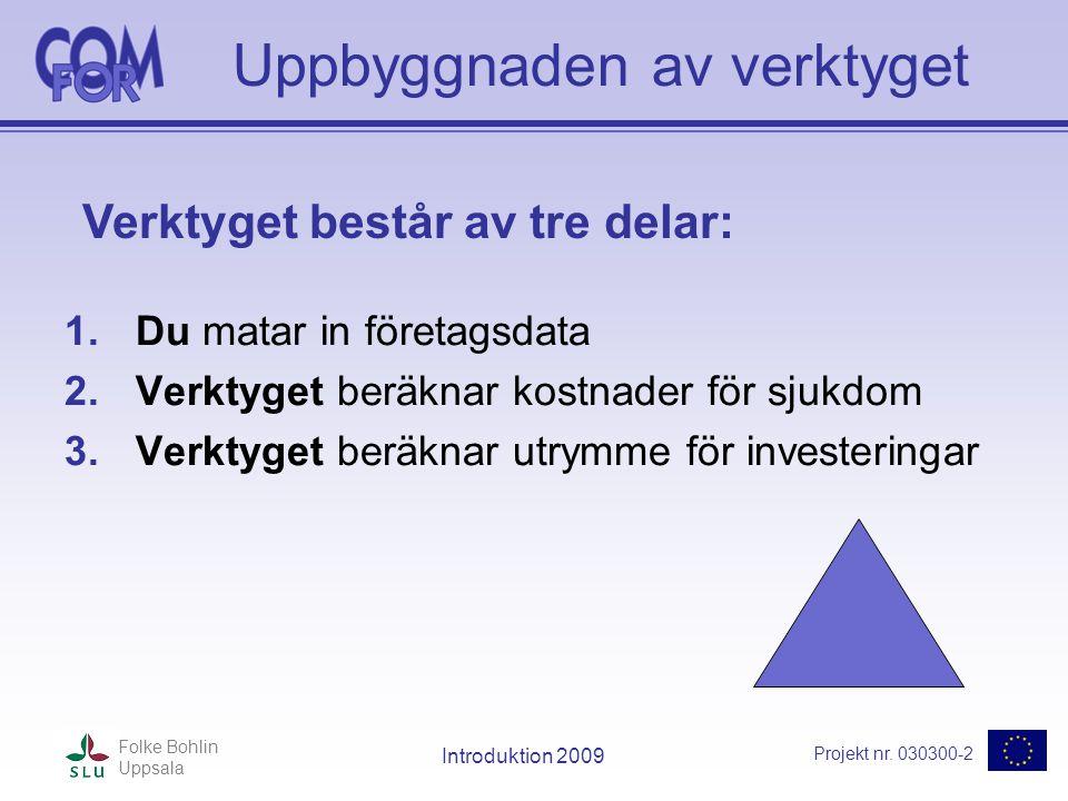 Projekt nr. 030300-2 Folke Bohlin Uppsala Introduktion 2009 Uppbyggnaden av verktyget 1.Du matar in företagsdata 2.Verktyget beräknar kostnader för sj