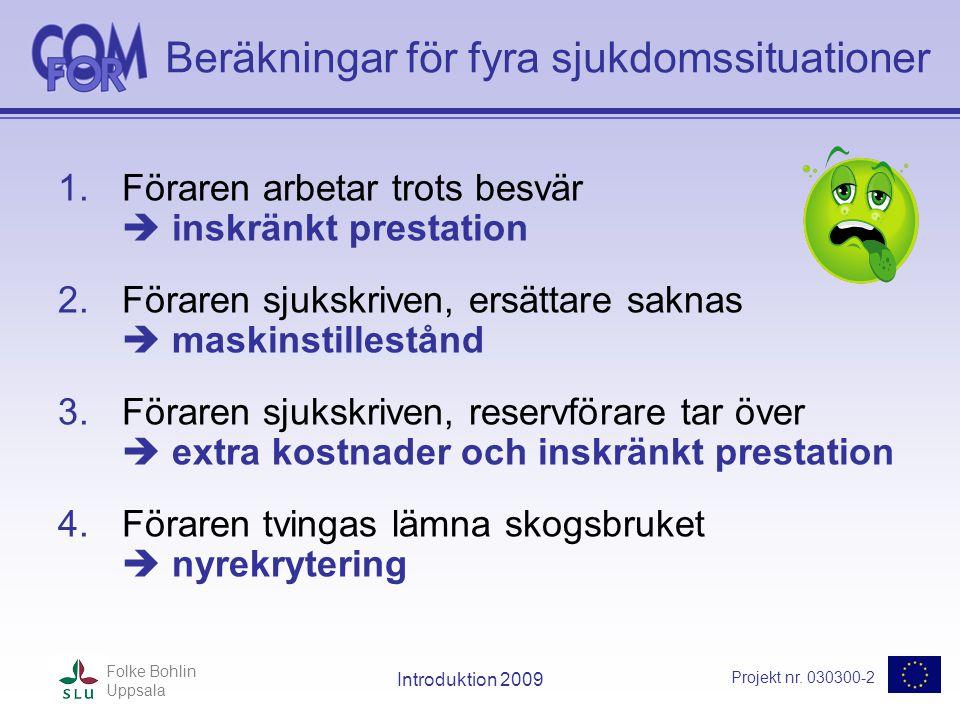 Projekt nr. 030300-2 Folke Bohlin Uppsala Introduktion 2009 Beräkningar för fyra sjukdomssituationer 1.Föraren arbetar trots besvär  inskränkt presta