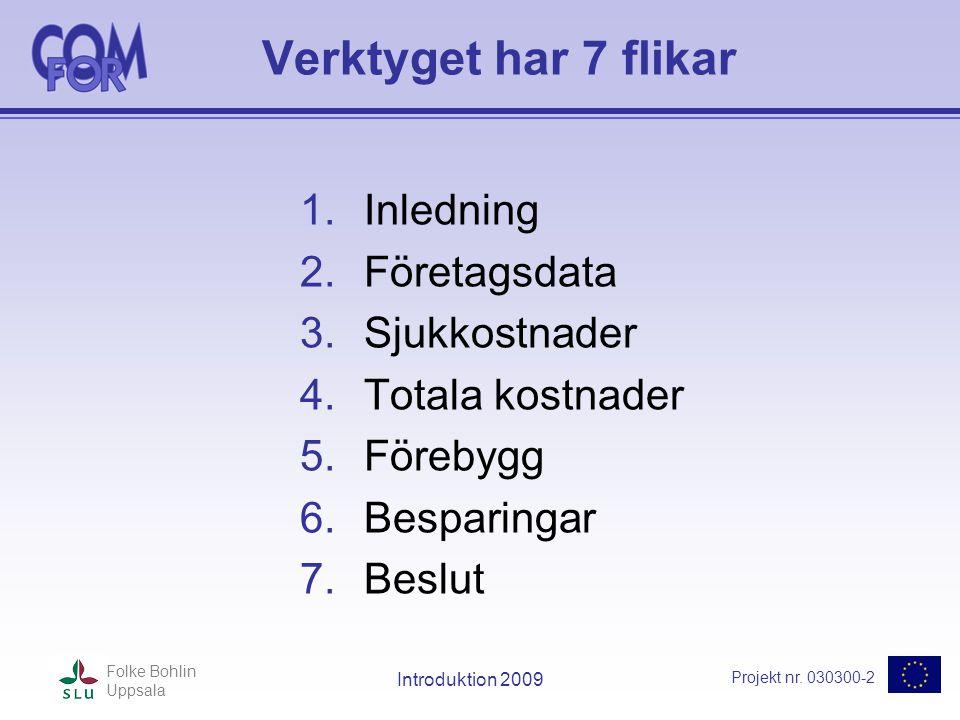 Projekt nr. 030300-2 Folke Bohlin Uppsala Introduktion 2009 Verktyget har 7 flikar 1.Inledning 2.Företagsdata 3.Sjukkostnader 4.Totala kostnader 5.För