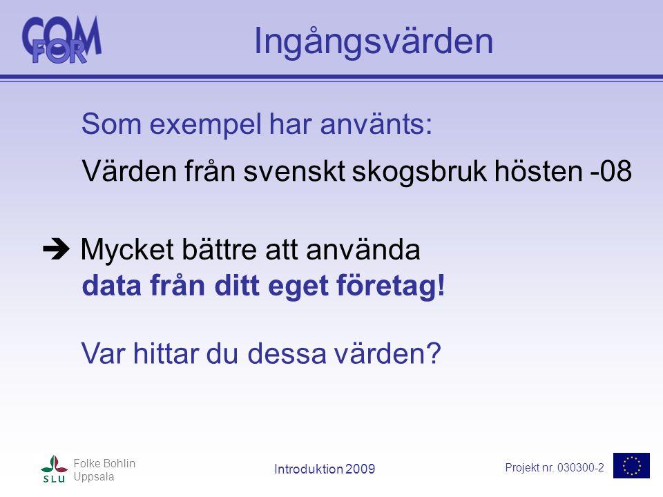 Projekt nr. 030300-2 Folke Bohlin Uppsala Introduktion 2009 Ingångsvärden  Mycket bättre att använda data från ditt eget företag! Som exempel har anv