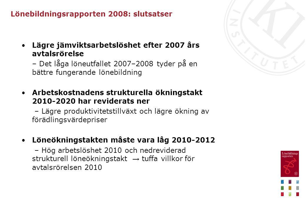 Lönebildningsrapporten 2008: slutsatser •Lägre jämviktsarbetslöshet efter 2007 års avtalsrörelse – Det låga löneutfallet 2007–2008 tyder på en bättre
