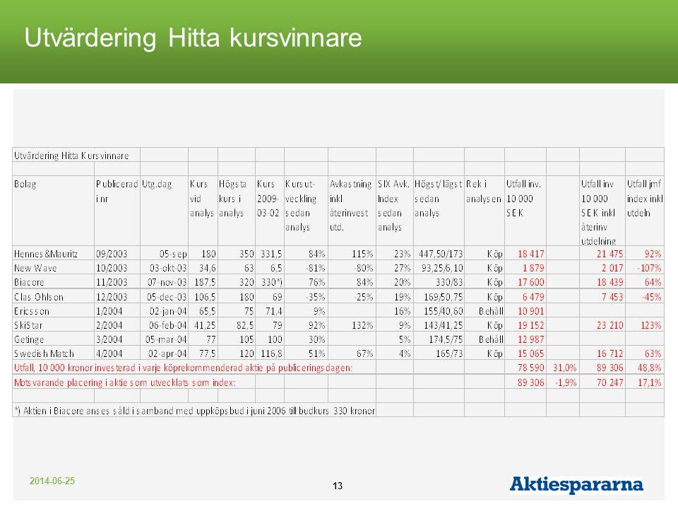 2014-06-25 13 Utvärdering Hitta kursvinnare