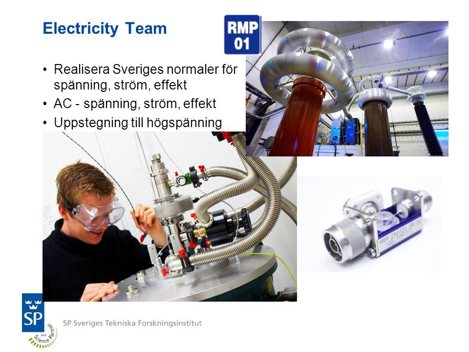 Electricity Team •Kalibrering hos kund för de flesta högspänningslab i Skandinavien •Mätningar av elkvalitet och mätnogrannhet på tåg