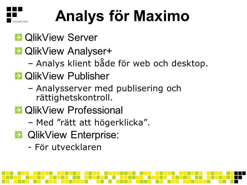 Analys för Maximo QlikView Server QlikView Analyser+ –Analys klient både för web och desktop. QlikView Publisher –Analysserver med publisering och rät