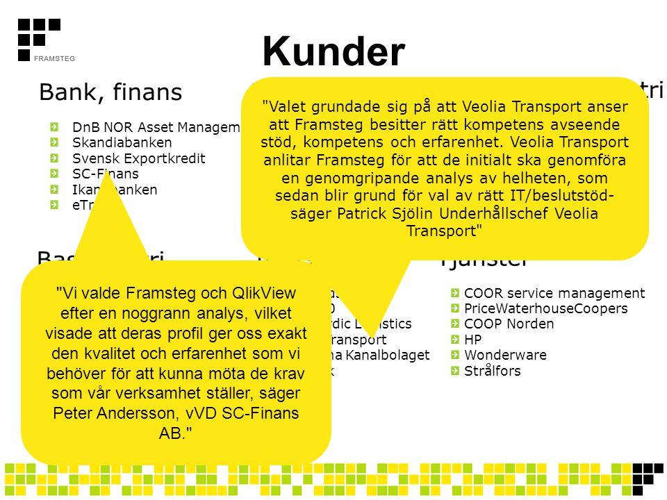 Kunder DnB NOR Asset Management Skandiabanken Svensk Exportkredit SC-Finans Ikanobanken eTrade Bank, finans VOLVO SAAB Husqvarna De Laval Pågen Kronan