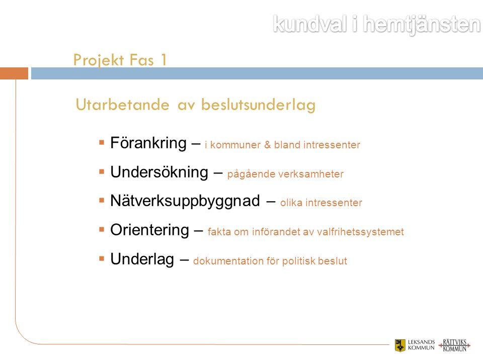 Projekt Fas 1  Förankring – i kommuner & bland intressenter  Undersökning – pågående verksamheter  Nätverksuppbyggnad – olika intressenter  Orient