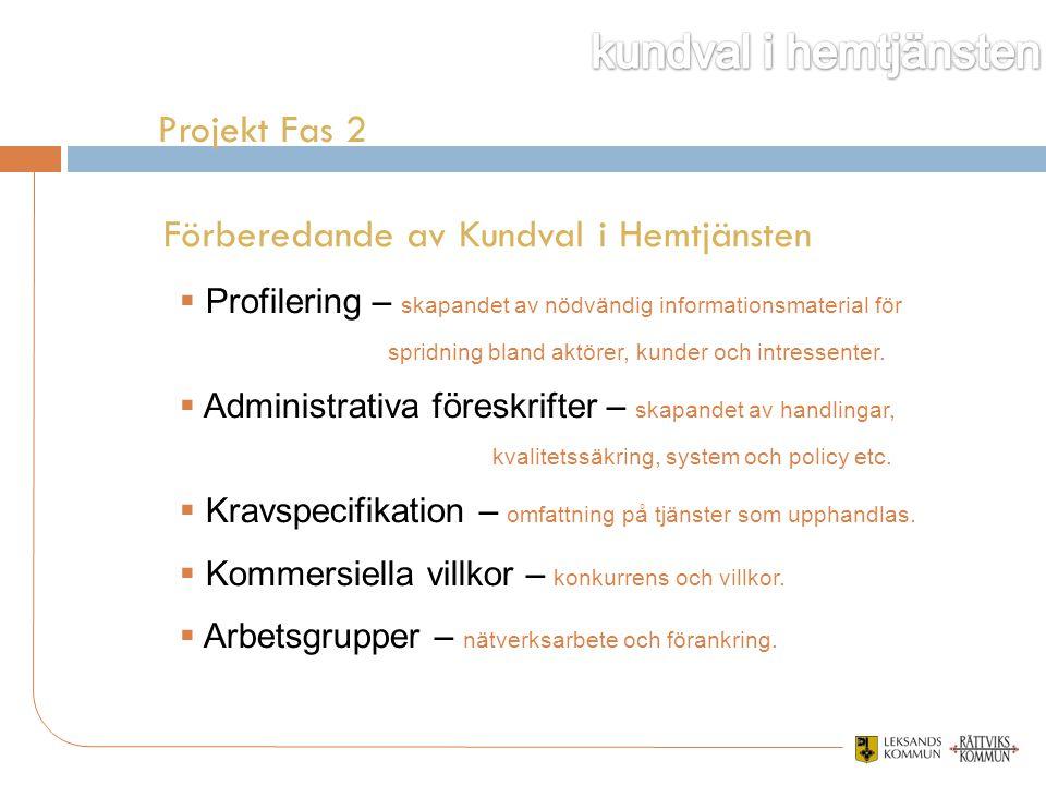 Projekt Fas 2  Profilering – skapandet av nödvändig informationsmaterial för spridning bland aktörer, kunder och intressenter.  Administrativa föres