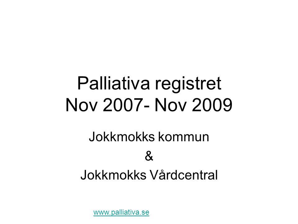 Palliativa registret Nov 2007- Nov 2009 Jokkmokks kommun & Jokkmokks Vårdcentral www.palliativa.se