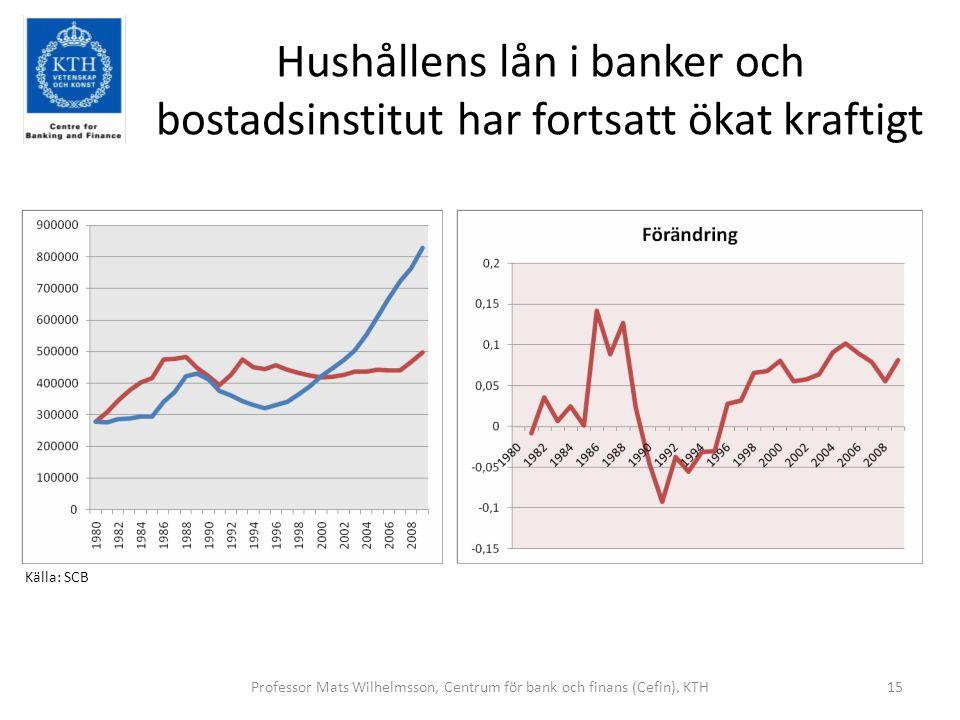 Hushållens lån i banker och bostadsinstitut har fortsatt ökat kraftigt 15Professor Mats Wilhelmsson, Centrum för bank och finans (Cefin), KTH Källa: SCB