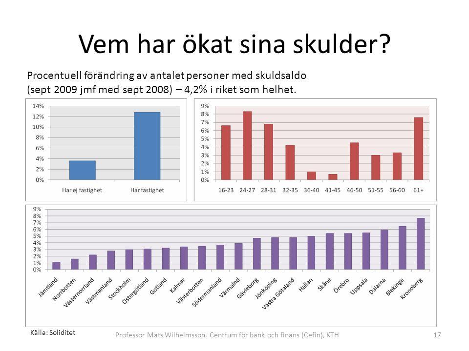 Vem har ökat sina skulder? Professor Mats Wilhelmsson, Centrum för bank och finans (Cefin), KTH17 Procentuell förändring av antalet personer med skuld