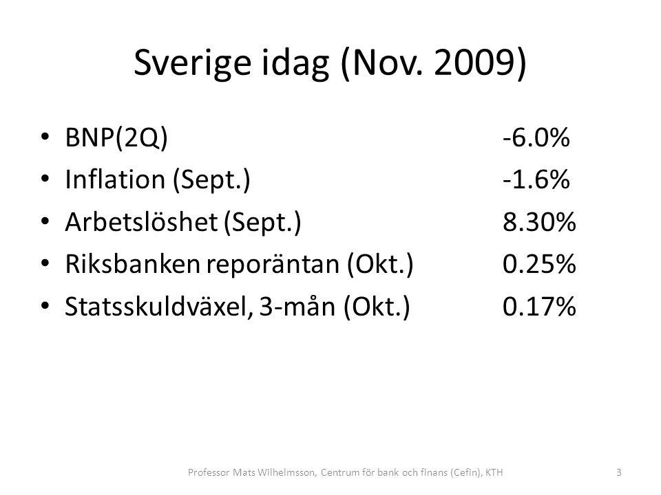 Sverige idag (Nov. 2009) • BNP(2Q)-6.0% • Inflation(Sept.)-1.6% • Arbetslöshet (Sept.)8.30% • Riksbanken reporäntan (Okt.)0.25% • Statsskuldväxel, 3-m