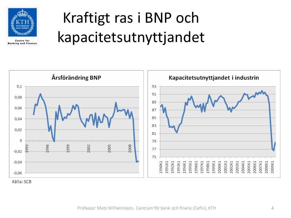 4 Kraftigt ras i BNP och kapacitetsutnyttjandet Källa: SCB