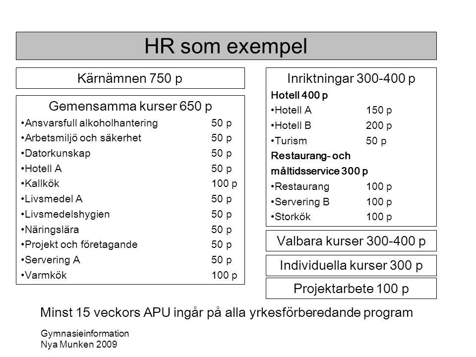 Gymnasieinformation Nya Munken 2009 HR som exempel Kärnämnen 750 p Gemensamma kurser 650 p •Ansvarsfull alkoholhantering50 p •Arbetsmiljö och säkerhet
