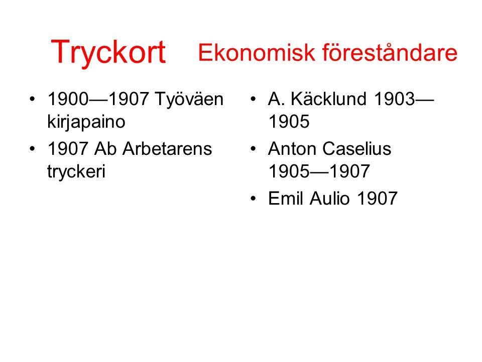 •1900—1907 Työväen kirjapaino •1907 Ab Arbetarens tryckeri •A. Käcklund 1903— 1905 •Anton Caselius 1905—1907 •Emil Aulio 1907 Tryckort Ekonomisk föres