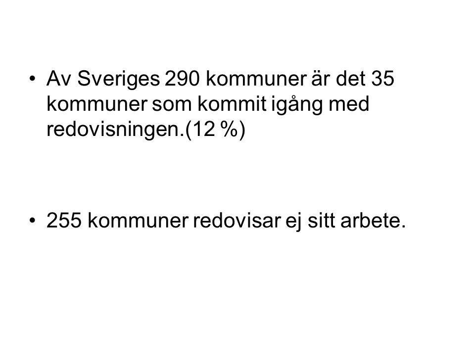 •Av Sveriges 290 kommuner är det 35 kommuner som kommit igång med redovisningen.(12 %) •255 kommuner redovisar ej sitt arbete.