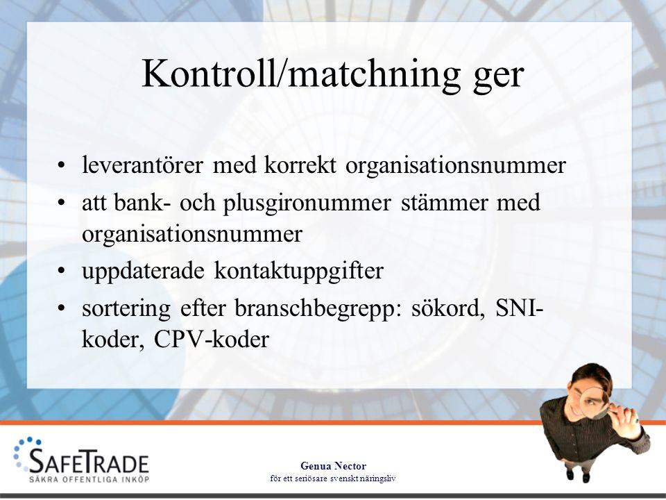 Genua Nector för ett seriösare svenskt näringsliv Kontroll/matchning ger •leverantörer med korrekt organisationsnummer •att bank- och plusgironummer stämmer med organisationsnummer •uppdaterade kontaktuppgifter •sortering efter branschbegrepp: sökord, SNI- koder, CPV-koder