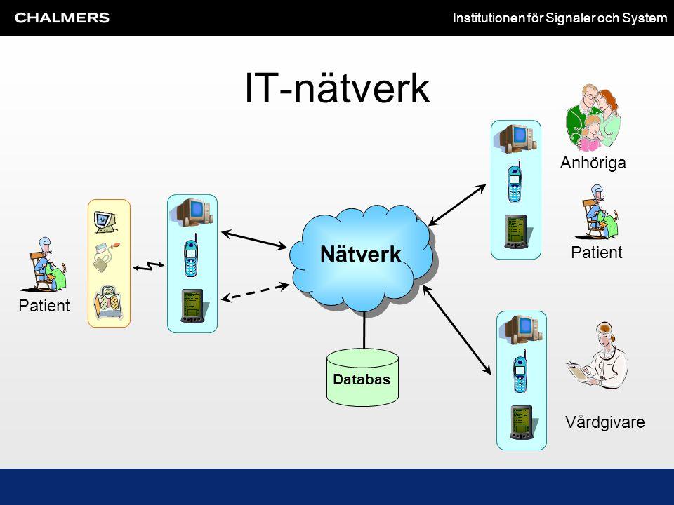 Institutionen för Signaler och System IT-nätverk Anhöriga Vårdgivare Nätverk Databas Patient