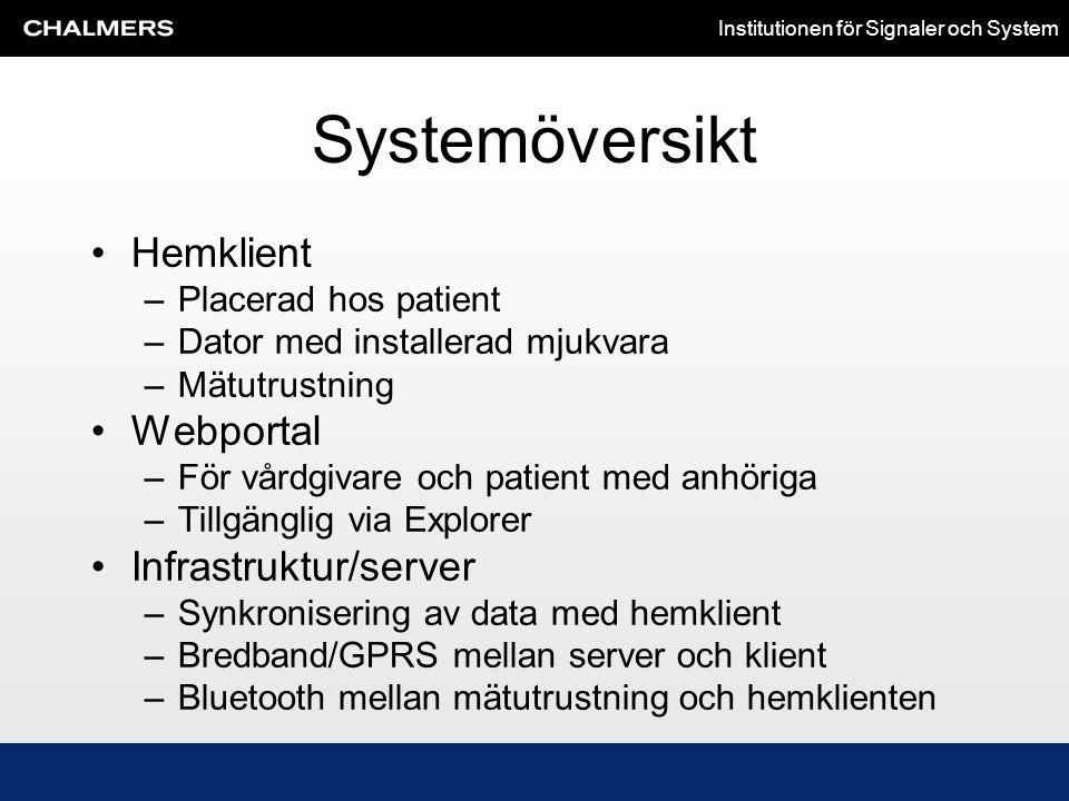 Institutionen för Signaler och System Systemöversikt •Hemklient –Placerad hos patient –Dator med installerad mjukvara –Mätutrustning •Webportal –För v