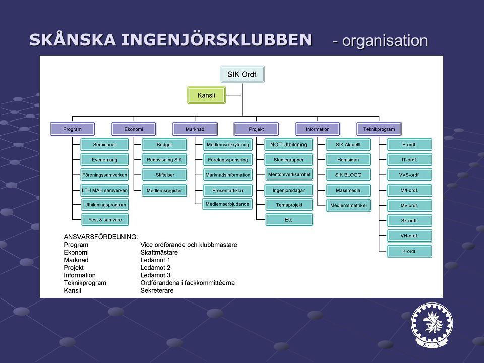 SKÅNSKA INGENJÖRSKLUBBEN - organisation