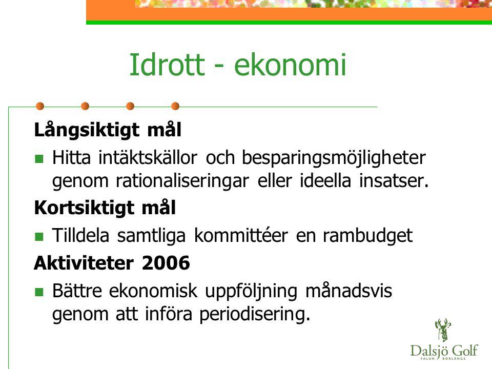 Idrott - ekonomi Långsiktigt mål  Hitta intäktskällor och besparingsmöjligheter genom rationaliseringar eller ideella insatser. Kortsiktigt mål  Til