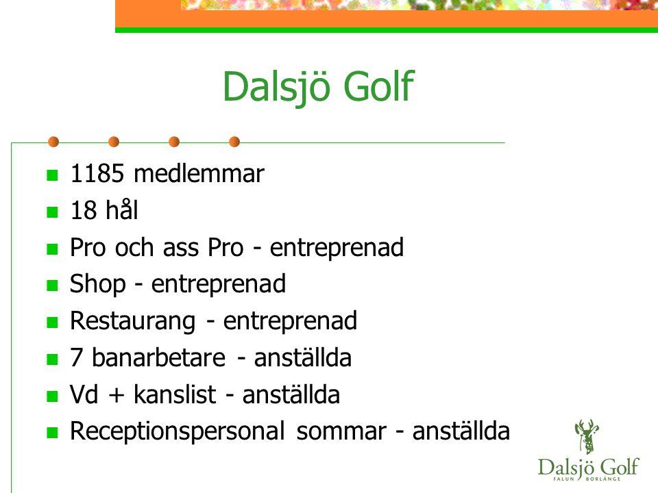 Dalsjö Golf  1185 medlemmar  18 hål  Pro och ass Pro - entreprenad  Shop - entreprenad  Restaurang - entreprenad  7 banarbetare - anställda  Vd