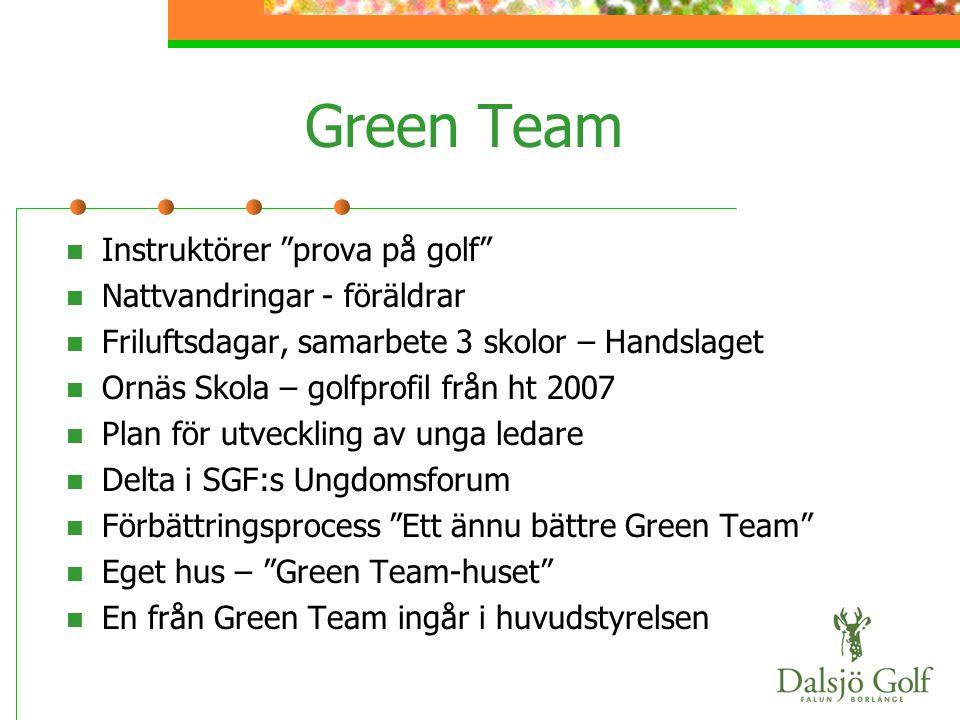 """Green Team  Instruktörer """"prova på golf""""  Nattvandringar - föräldrar  Friluftsdagar, samarbete 3 skolor – Handslaget  Ornäs Skola – golfprofil frå"""