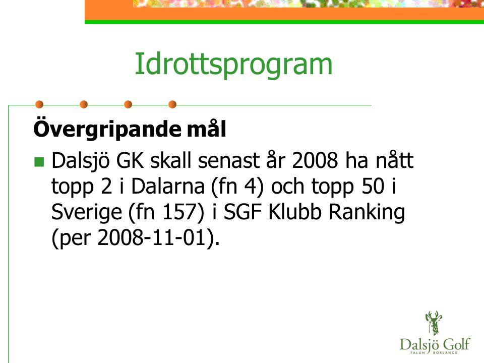 Idrottsprogram Övergripande mål  Dalsjö GK skall senast år 2008 ha nått topp 2 i Dalarna (fn 4) och topp 50 i Sverige (fn 157) i SGF Klubb Ranking (p