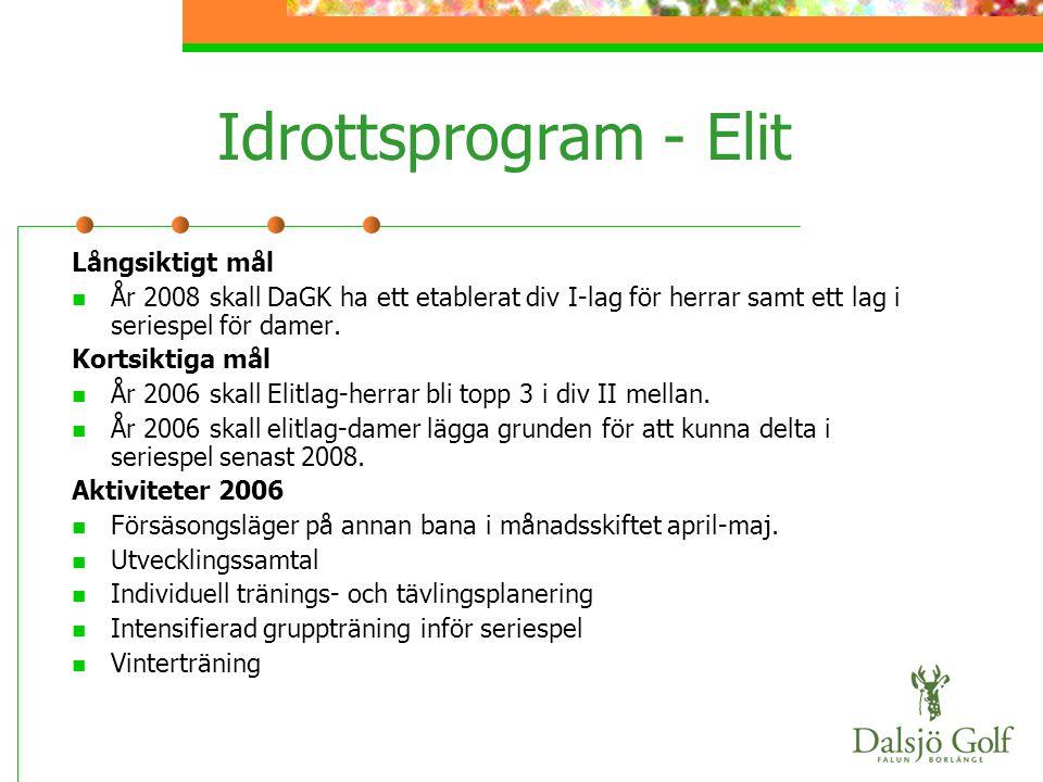 Idrottsprogram - Elit Långsiktigt mål  År 2008 skall DaGK ha ett etablerat div I-lag för herrar samt ett lag i seriespel för damer. Kortsiktiga mål 
