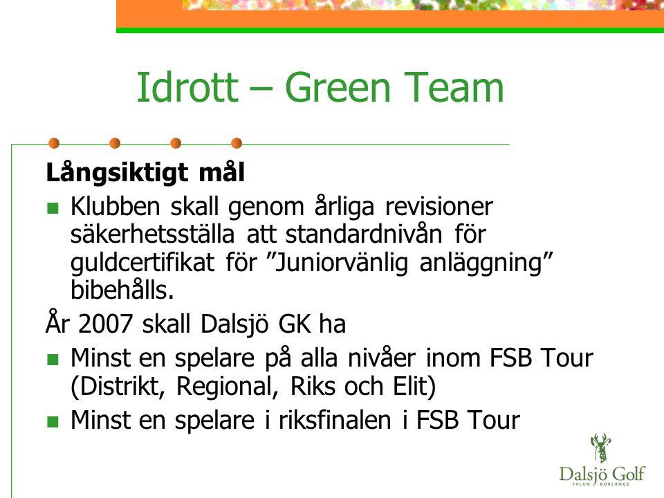 """Idrott – Green Team Långsiktigt mål  Klubben skall genom årliga revisioner säkerhetsställa att standardnivån för guldcertifikat för """"Juniorvänlig anl"""