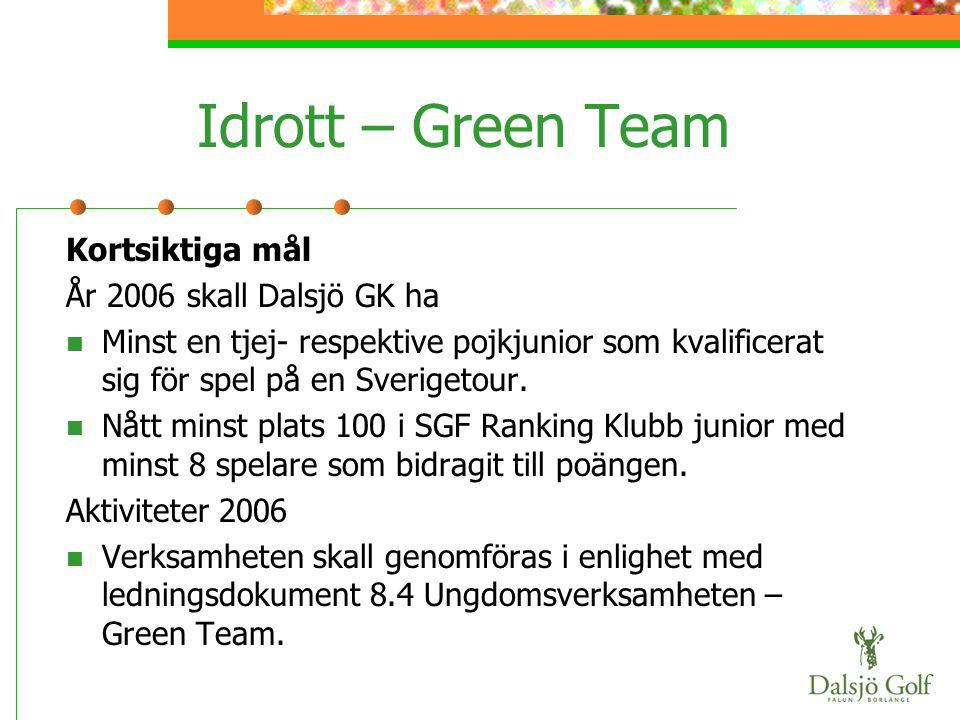 Idrott – Green Team Kortsiktiga mål År 2006 skall Dalsjö GK ha  Minst en tjej- respektive pojkjunior som kvalificerat sig för spel på en Sverigetour.