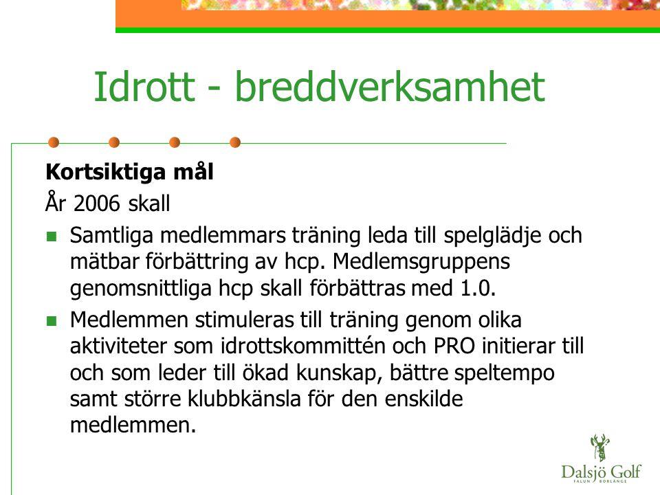 Idrott - breddverksamhet Kortsiktiga mål År 2006 skall  Samtliga medlemmars träning leda till spelglädje och mätbar förbättring av hcp. Medlemsgruppe